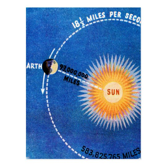 Vintage Retro Kitsch Solar System Earth to the Sun Postcard
