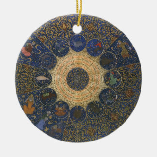 Vintage Rulers Horoscope, Antique Zodiac Round Ceramic Decoration