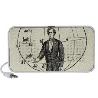 Vintage Scientific Illustration of a Man Gesturing iPod Speakers