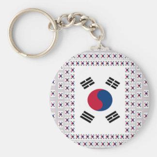 Vintage South Korea Basic Round Button Key Ring
