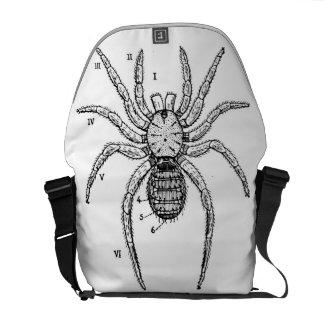 Vintage Spider Diagram Messenger Bag