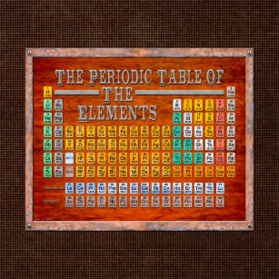vintage steampunk periodic table of elements cushion - Periodic Table Of Elements Vintage