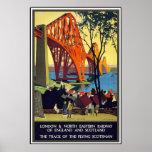 Vintage Travel Poster London Scotland