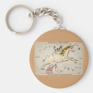 Vintage Unicorn Star Constellation  Map Keychains