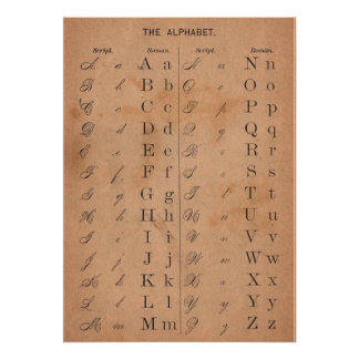 Vintage Victorian alphabet letters calligraphy Poster