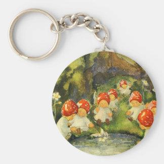 Vintage Victorian Fairies Basic Round Button Key Ring