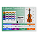 Viola Fingering Chart Posters