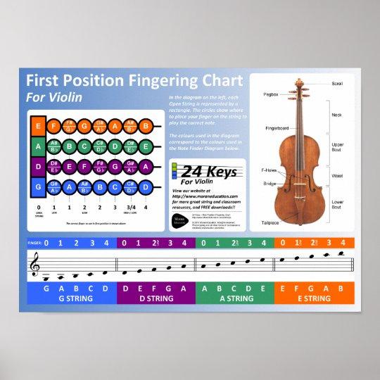 Violin Fingering Chart Poster