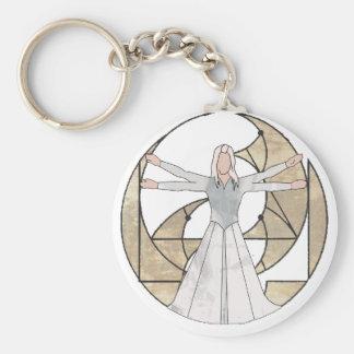 Virgo Basic Round Button Key Ring