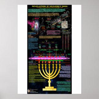 Virgo Revelation 12  Sign - 2 Poster