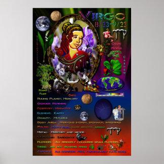 Virgo Zodiac Sign Print