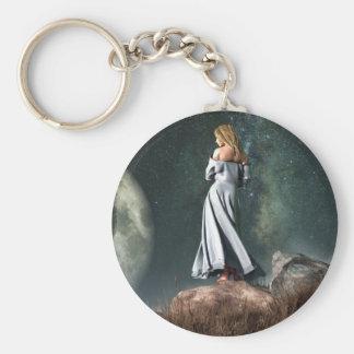 Virgo Zodiac Symbol Basic Round Button Key Ring