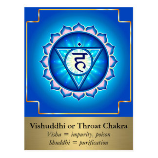 Vishuddhi or Throat Chakra Postcard