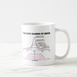 Visualizing Margin Of Error Mugs