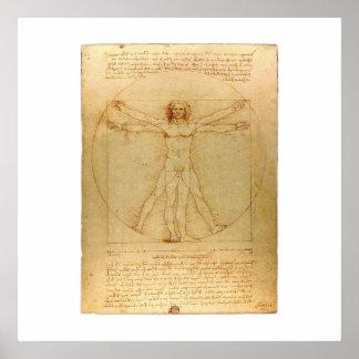 Vitruvian Man Poster