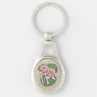 W for Water Lilies Flower Monogram Keychain