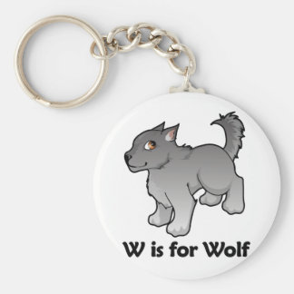W is for Wolf Keychains