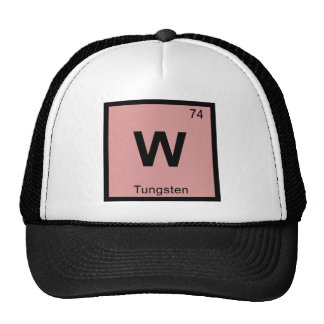 W - Tungsten Chemistry Periodic Table Symbol Cap
