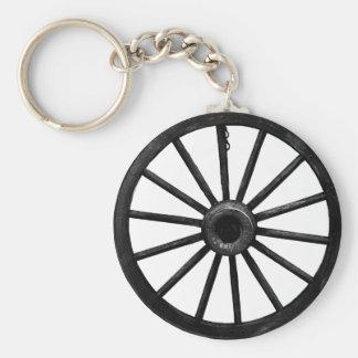 WAGON WHEEL-KEYCHAIN BASIC ROUND BUTTON KEY RING