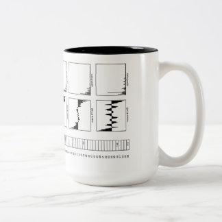 Waldorf Microwave Synthesizer Mug