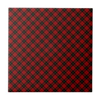 Wallace Scottish Clan Tartan Design Small Square Tile