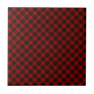 Wallace Scottish Clan Tartan Design Tile