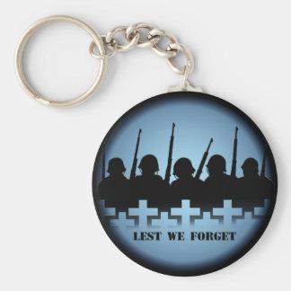 War Memeorial Key Chain Lest We Forget War Hero