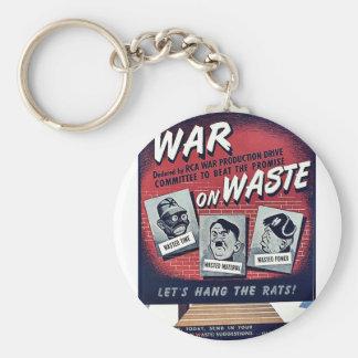 War On Waste Keychain