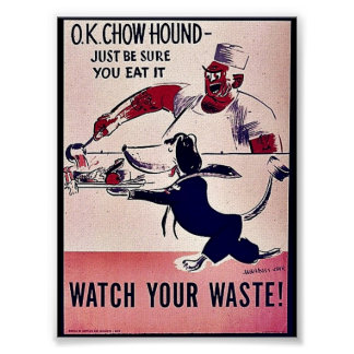 Watch Your Waste! Posters