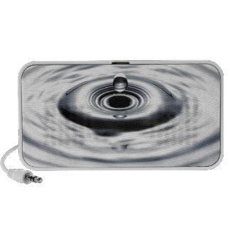 Water drop 8 PC speakers