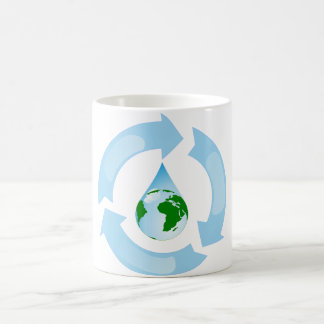 Water Recycling Mug