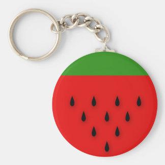 Watermelon! Basic Round Button Key Ring