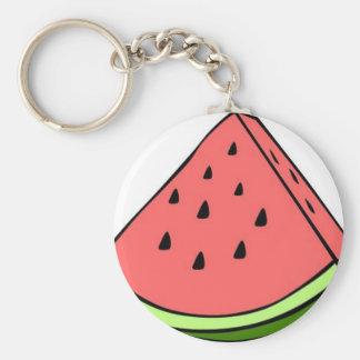 watermelon_simple.jpg key ring
