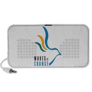 Waves of Change Speaker