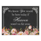 We Know You Would Be Here | Wedding Memory Sign