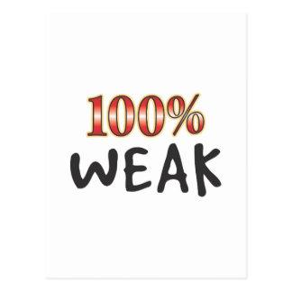 Weak 100 Percent Postcard