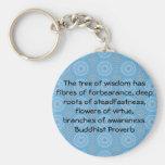 Wearable Buddhist Wisdom - The tree of wisdom Key Chain
