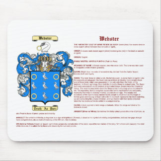 Webster (meaning) mousepad