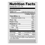 Wedding or Anniversary Sweet Funny Nutrition Label Greeting Card
