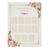 Wedding Seating Chart Elegant Chic Floral Gold Poster