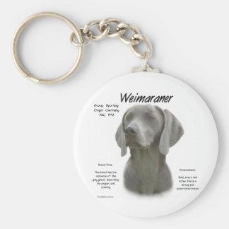 Weimaraner History Design Key Ring