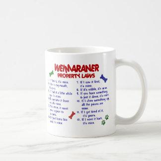 WEIMARANER PL2 COFFEE MUG