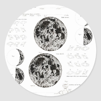Wellcoda Solar System Planet Astro Physics Classic Round Sticker