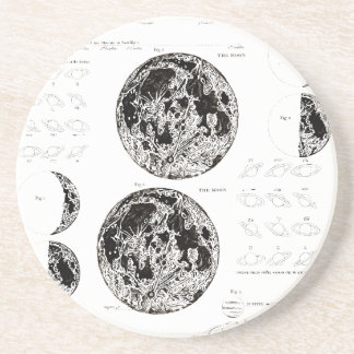 Wellcoda Solar System Planet Astro Physics Coaster