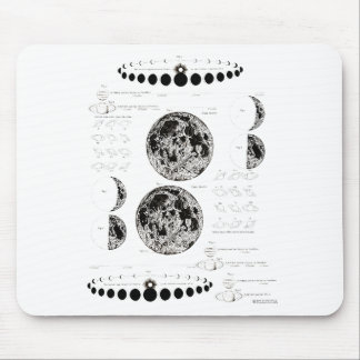 Wellcoda Solar System Planet Astro Physics Mouse Mat