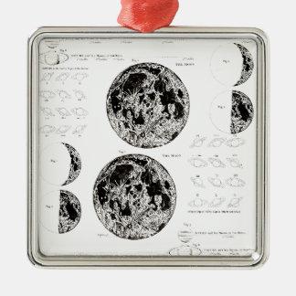 Wellcoda Solar System Planet Astro Physics Silver-Colored Square Decoration