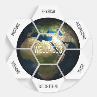 Wellness Dimensions Classic Round Sticker