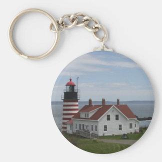 West Quoddy Head Key Ring
