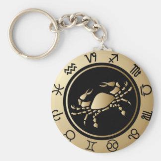 Western Zodiac - Cancer Key Ring