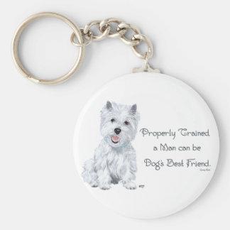 Westie Words of Wisdom Basic Round Button Key Ring